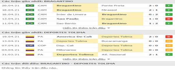 Tỷ lệ kèo bóng đá giữa Deportes Tolima vs Bragantino